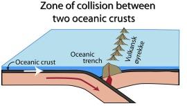 Subduksjonssone mellom havbunnskorper engelsk