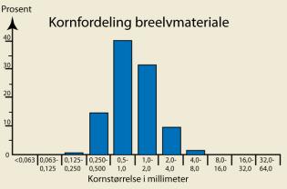 Kornfo2 [Converted]