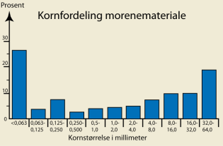 Kornfo3 [Converted]